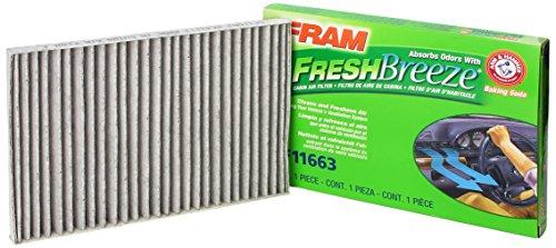 Air Fresheners Shopswell