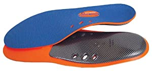 Ten Seconds Arch 1000 Insoles