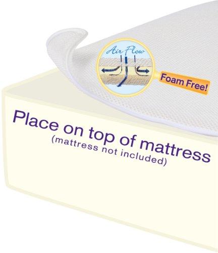 Dex Baby Miracle Mat Breathable Crib Mattress Pad