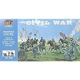 American Civil War Set 1/72 Imex