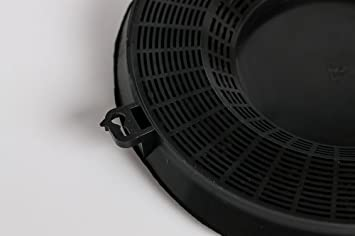 Dunstabzugshauben u stark gegen küchengerüche aeg