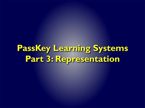 PassKey EA Review Seminar 2016-2017 Exam Season - Season 3