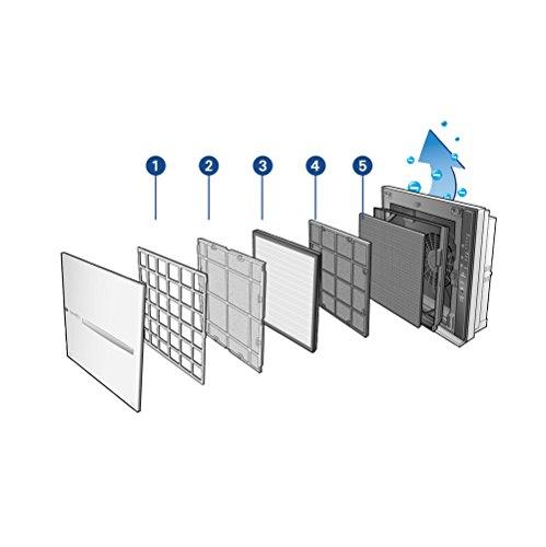 filtersatz-fur-therapy-air-ion-luftreinigungsgerat