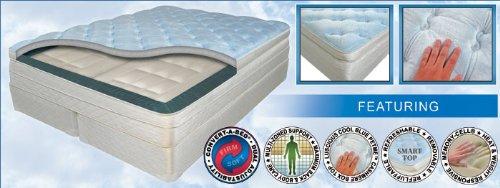 "King 13"" Innomaxtm Dual Digital Sleep Cashmere Memory Foam Pillowtop Air Bed front-438863"