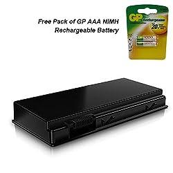 HP Compaq HSTNNFB47 Laptop Battery - Premium Powerwarehouse Battery 9 Cell