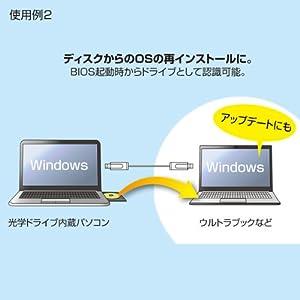 SANWA SUPPLY ドライブシェアケーブル 1.8m KB-USB-DRS