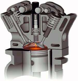 SET OF 2 PERFORMANCE SPARK PLUG Polaris Ranger 425 (2004-2001) * ZT5U66DOR15LGSZM340 performance evaluation of existing rcc structure
