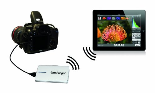 Camranger Wireless Nikon and Canon Dslr Remote
