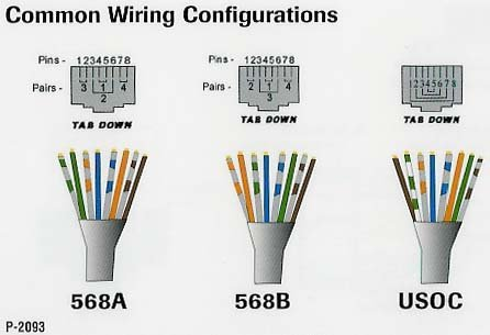 413 iuNpS0L cat6 wiring diagram 568a or 568b efcaviation com cat 6 wiring diagrams 568a vs 568b at readyjetset.co