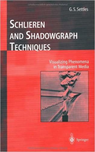 Schlieren & Shadowgraph Techniques