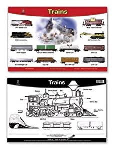 Trains Placemat