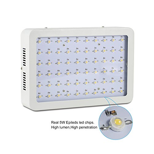Roleadro Upgrade And Newly Developed Led Grow Light Full