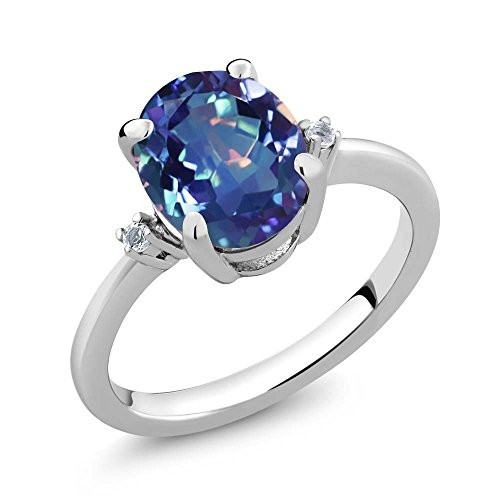 Solid 925 Sterling Silver Jewelry 2.52 Ct Stunning Oval Millennium Blue Mystic Topaz Ring (Available in size 5, 6, 7, 8, 9) (Mystic Fire Topaz Gem compare prices)