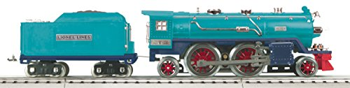 Buy Tinplate Trains Now!