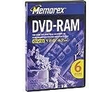 DVD-RAM Discs