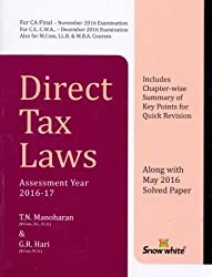 DIRECT TEX law