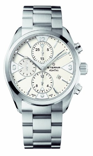 Eterna Watches 1240.41.63.0219