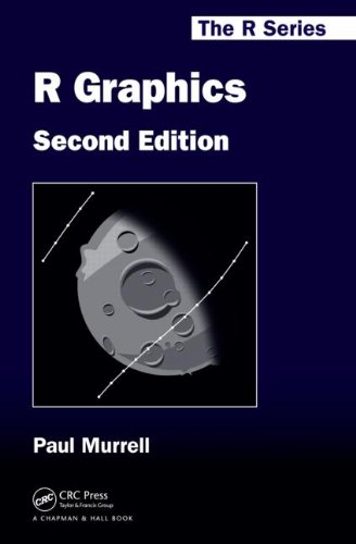 R Graphics, Second Edition (Chapman & Hall/CRC The R Series)