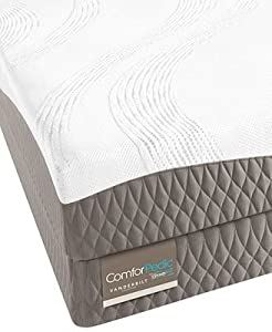 Amazon Simmons Beautyrest forpedic Tight Top King