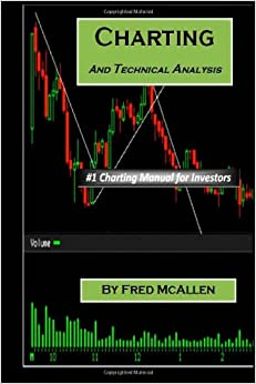 Charting and technical analysis fred mcallen