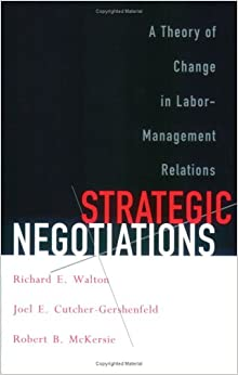 capital and labor relationship negotiation