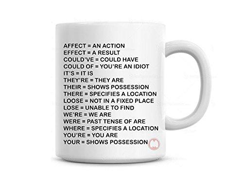 Grammar Coffee Mugs