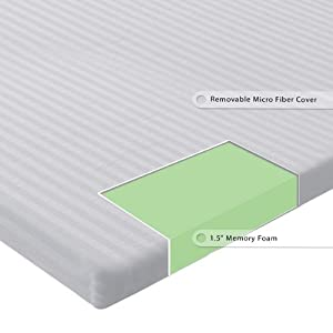 Sleep Master 1 5Inch Memory Foam Mattress Topper with