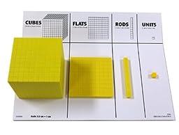 ETA hand2mind Yellow Plastic Base Ten Blocks Place Value Set