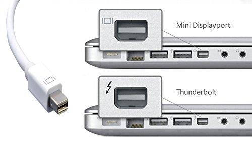 Mini Dp Thunderbolt Display Port To Vga Adapter For