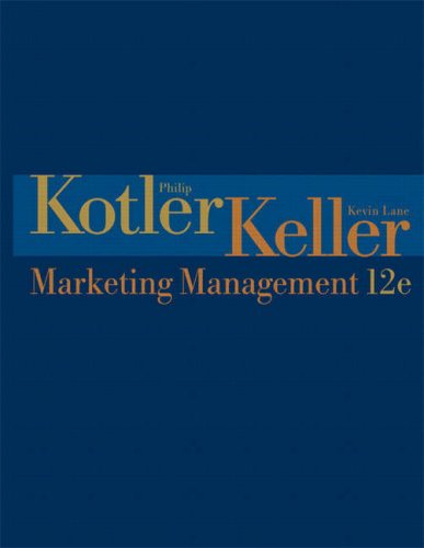 Marketing Management