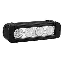 See LED Off Road Light Bar LED8-40W Car Light Details