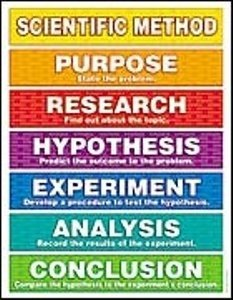 Scientific Method Friendly Chart (Scientific Method Chart compare prices)