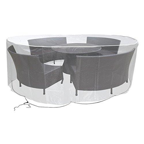 Groe-Wetterfeste-Gartenmbel-Schutzhlle-230-cm-Oval-Transparent-P-572
