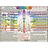 Helion Communications Chakra Centers Reference Charts