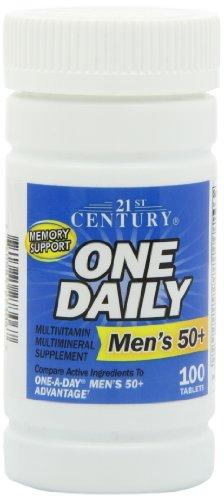 Msm Supplement Dosage