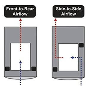 Amazon.com: New - SmartRack Airflow Optimization by Tripp Lite ...