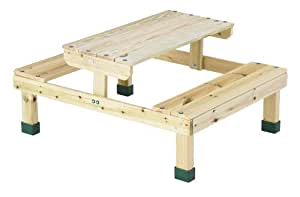 TP Activity Table