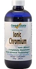 Liquid Ionic Minerals Chromium (96 Days At 600mcg.)