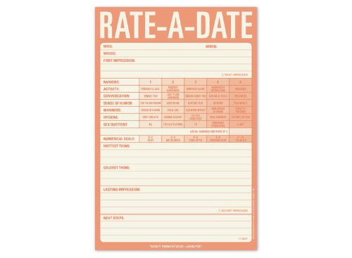 Rate-a-date Note Pad Paper Sheets By Knock Knock