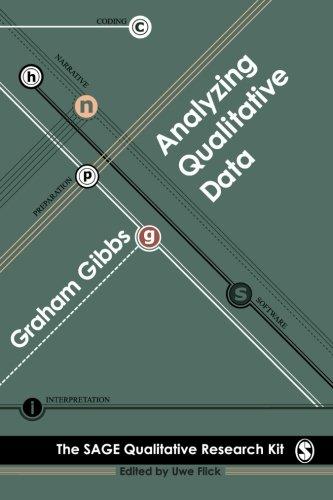Analysing Qualitative Data (Qualitative Research Kit)