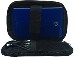 PI World External Hard Disk Protector for Transcend StoreJet 25M3 2.5 inch 1 TB External Hard Disk