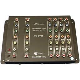 HDTV/Component A/V Distribution Amplifier