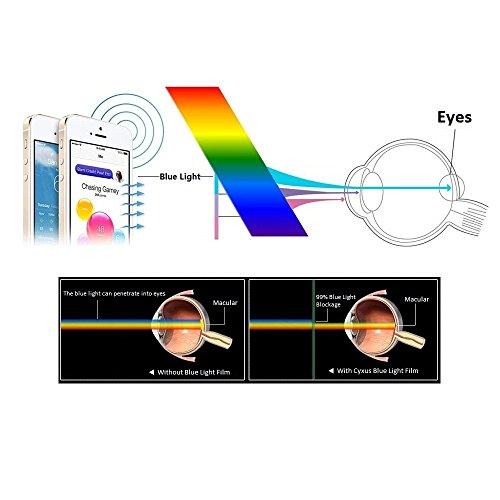 cyxus blue light filter uv block guard pet film prevent. Black Bedroom Furniture Sets. Home Design Ideas