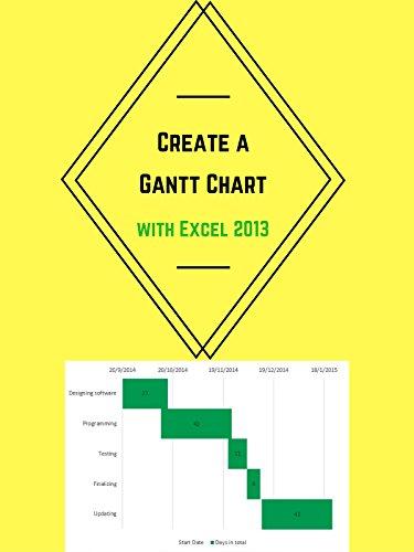 Create a Gantt Chart
