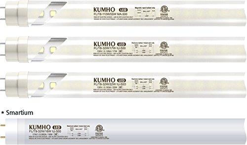 kumho-led-bulb-17-watt-120-277-volt-t8-2-pin-medium-g13-base-1920-lumens-80-cri-4100-k