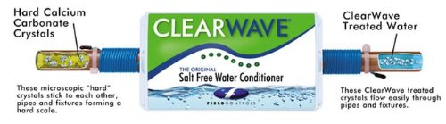 Clearwave Water Conditioner by Field Controls
