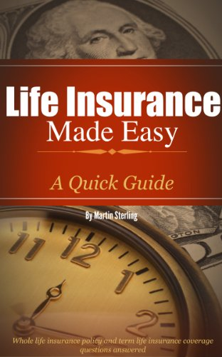 Buy Life Insurance PolicyProducts Now!