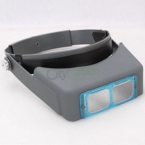 Binocular Lenses