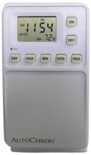 Room Temperature Alarm front-1065145