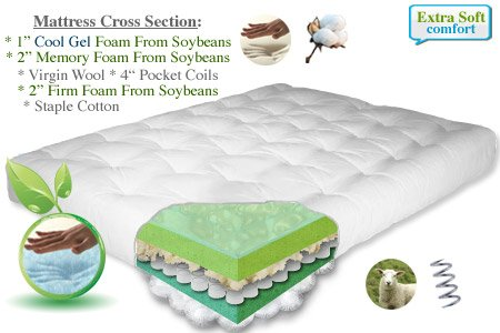 Futon Mattress Memory Foam